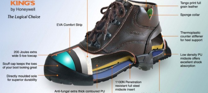"""Melihat lebih dalam """"Safety Shoes KINGS"""""""