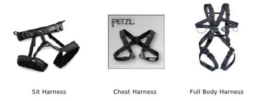 jenis2 harness