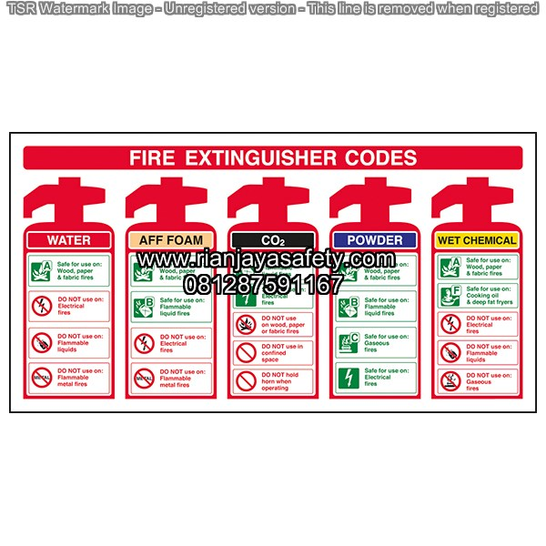 FIRE EXTINGUISHER CODES